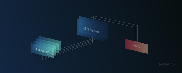 Introducing KES - Key Management at Scale
